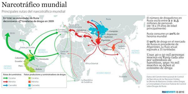 Narcotráfico mundial - Sputnik Mundo