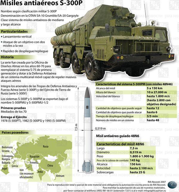 Misiles antiaéreos S-300P - Sputnik Mundo