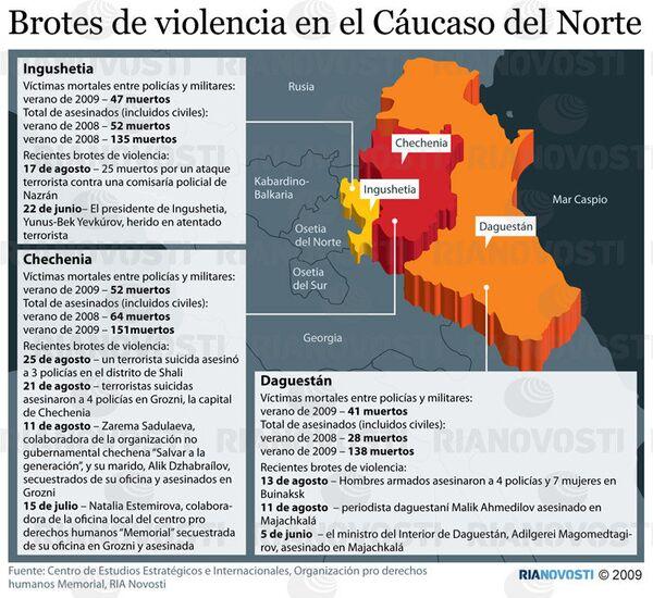 Brotes de violencia en el Cáucaso del Norte - Sputnik Mundo