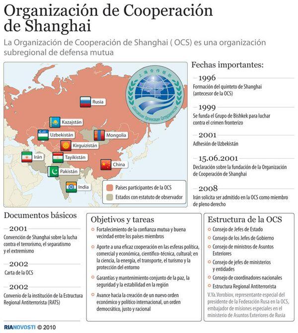 Organización de Cooperación de Shanghai - Sputnik Mundo