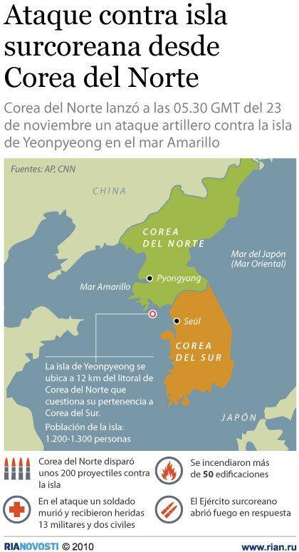 Ataque contra isla surcoreana desde Corea del Norte