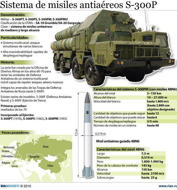 Sistema de misiles antiaéreos S-300P - Sputnik Mundo