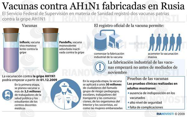 Vacunas contra AH1N1 fabricadas en Rusia - Sputnik Mundo