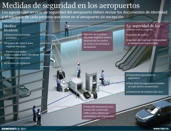 Medidas de seguridad en los aeropuertos - Sputnik Mundo