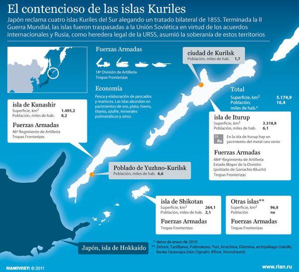 El contencioso de las islas Kuriles - Sputnik Mundo