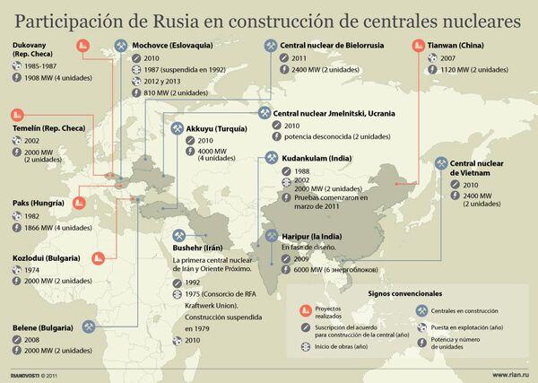 Participación de Rusia en construcción de centrales nucleares - Sputnik Mundo