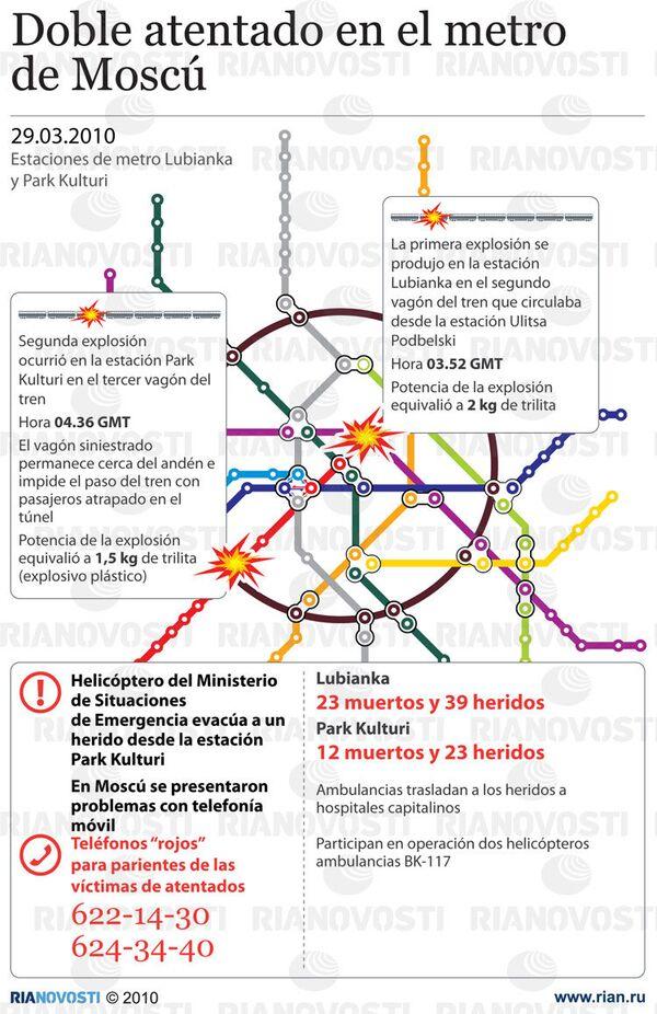 Doble atentado en el metro de Moscú - Sputnik Mundo