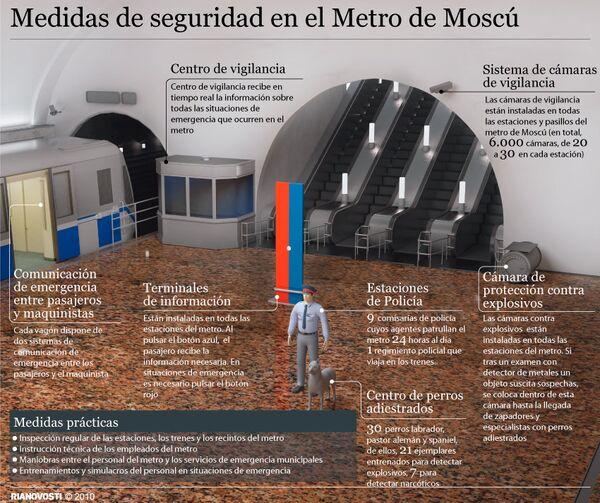 Medidas de seguridad en el Metro de Moscú. Infografía - Sputnik Mundo