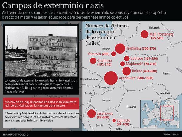 Campos de exterminio nazis - Sputnik Mundo