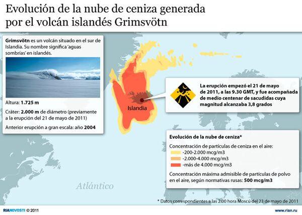 Evolución de la nube de ceniza generada por el volcán islandés Grimsvötn - Sputnik Mundo