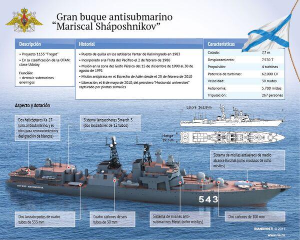 "Gran buque antisubmarino ""Mariscal Sháposhnikov"" - Sputnik Mundo"