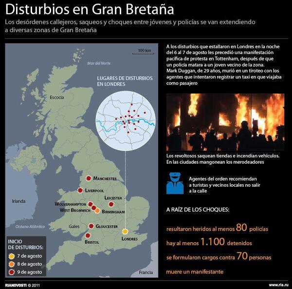 Disturbios en Gran Bretaña - Sputnik Mundo