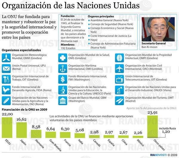Organización de las Naciones Unidas - Sputnik Mundo