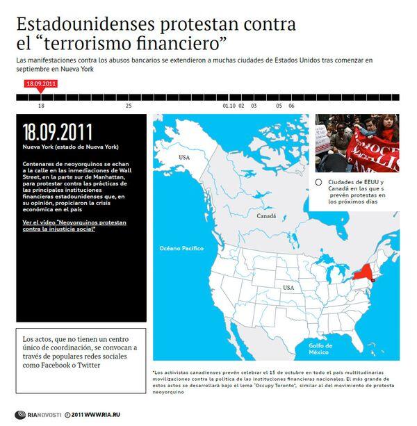 "Estadounidenses protestan contra el ""terrorismo financiero"" - Sputnik Mundo"