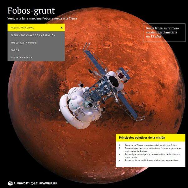 Fobos-grunt - Sputnik Mundo