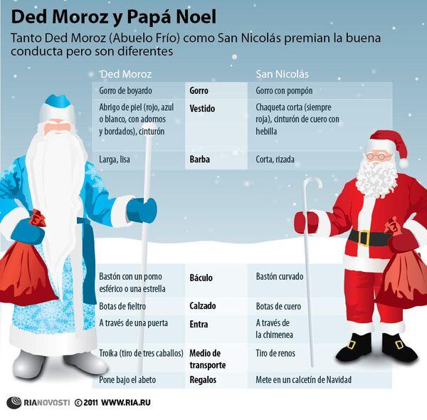 Ded Moroz y Papá Noel - Sputnik Mundo