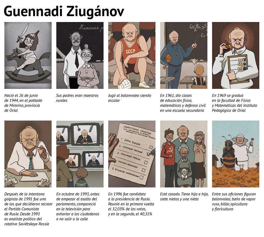 Trayectoria de Guennadi Ziugánov