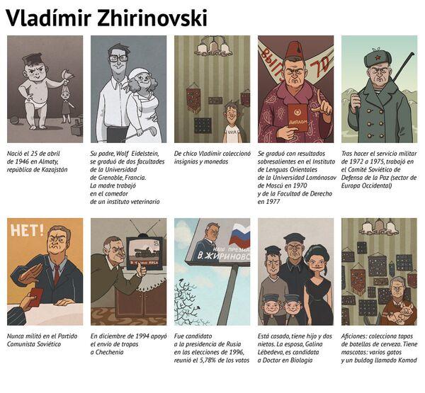 Trayectoria de Vladímir Zhirinovski - Sputnik Mundo