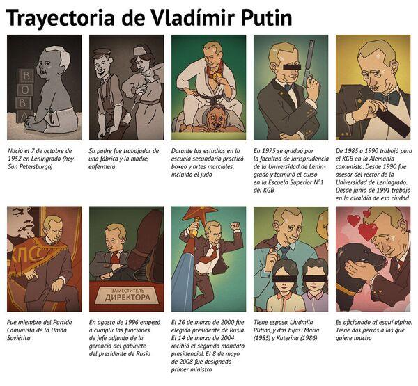 Trayectoria de Vladímir Putin - Sputnik Mundo