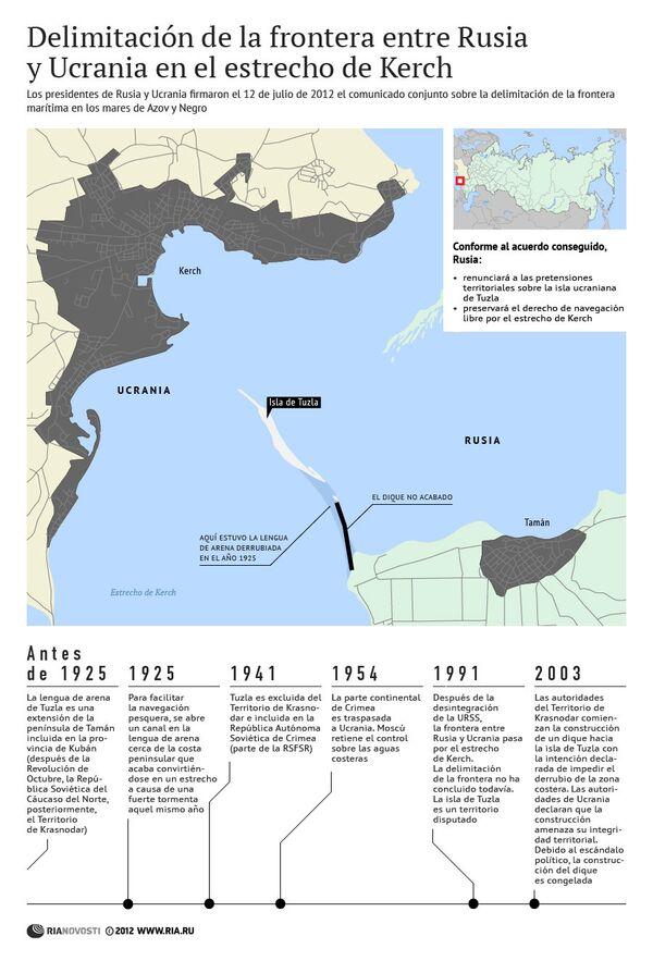 Delimitación de la frontera entre Rusia y Ucrania en el estrecho de Kerch - Sputnik Mundo