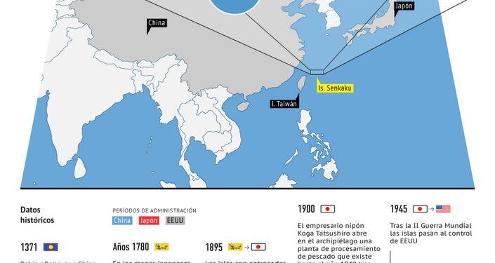 Disputa entre China y Japón por las islas Senkaku