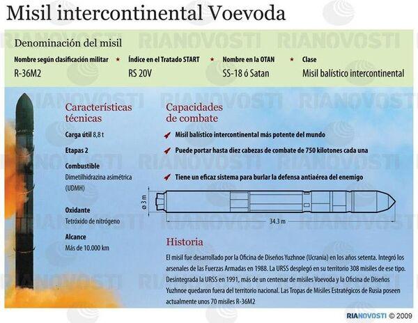 Misil intercontinental Voevoda - Sputnik Mundo
