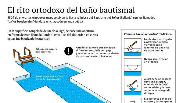 El rito ortodoxo del baño bautismal - Sputnik Mundo