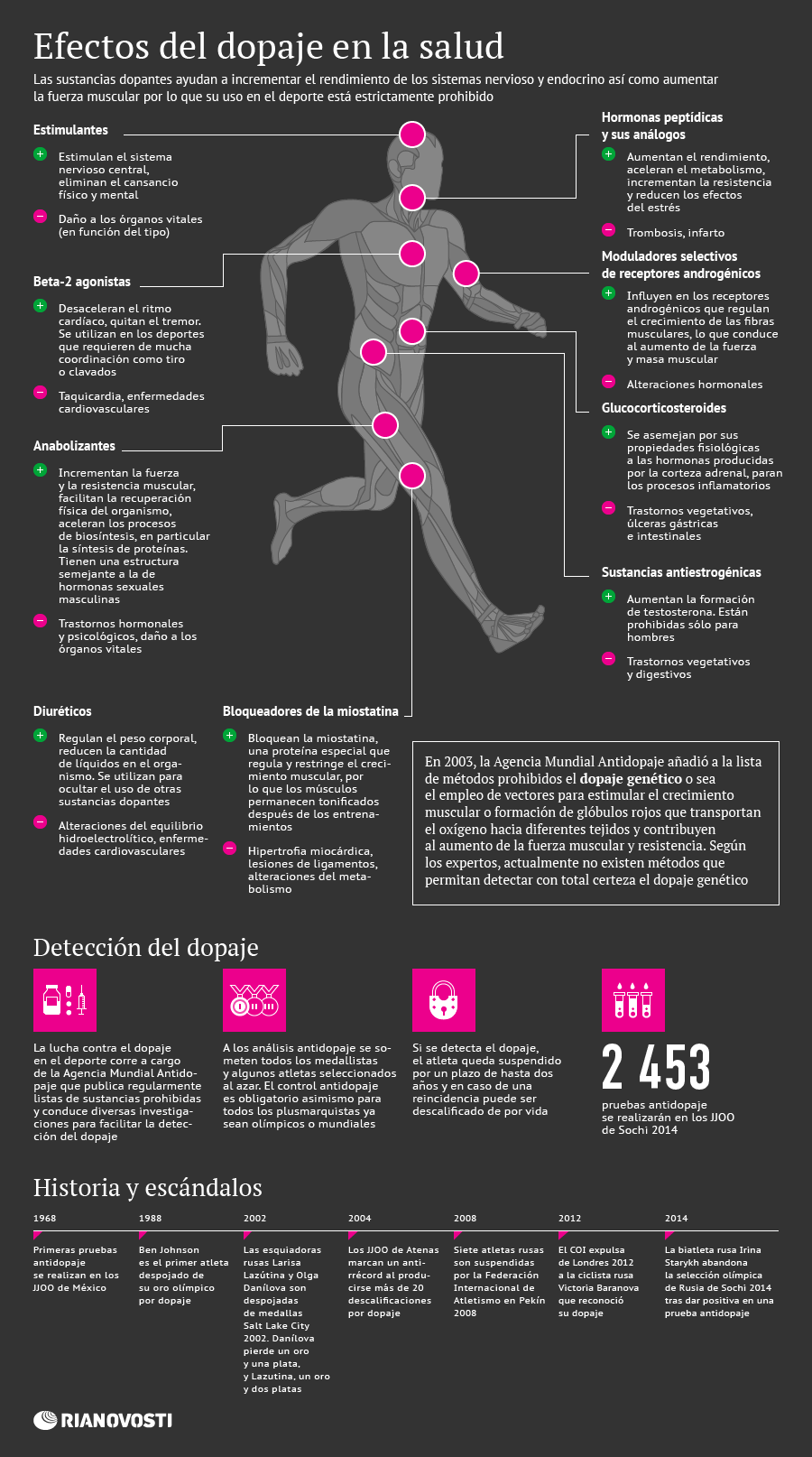 Efectos del dopaje en la salud