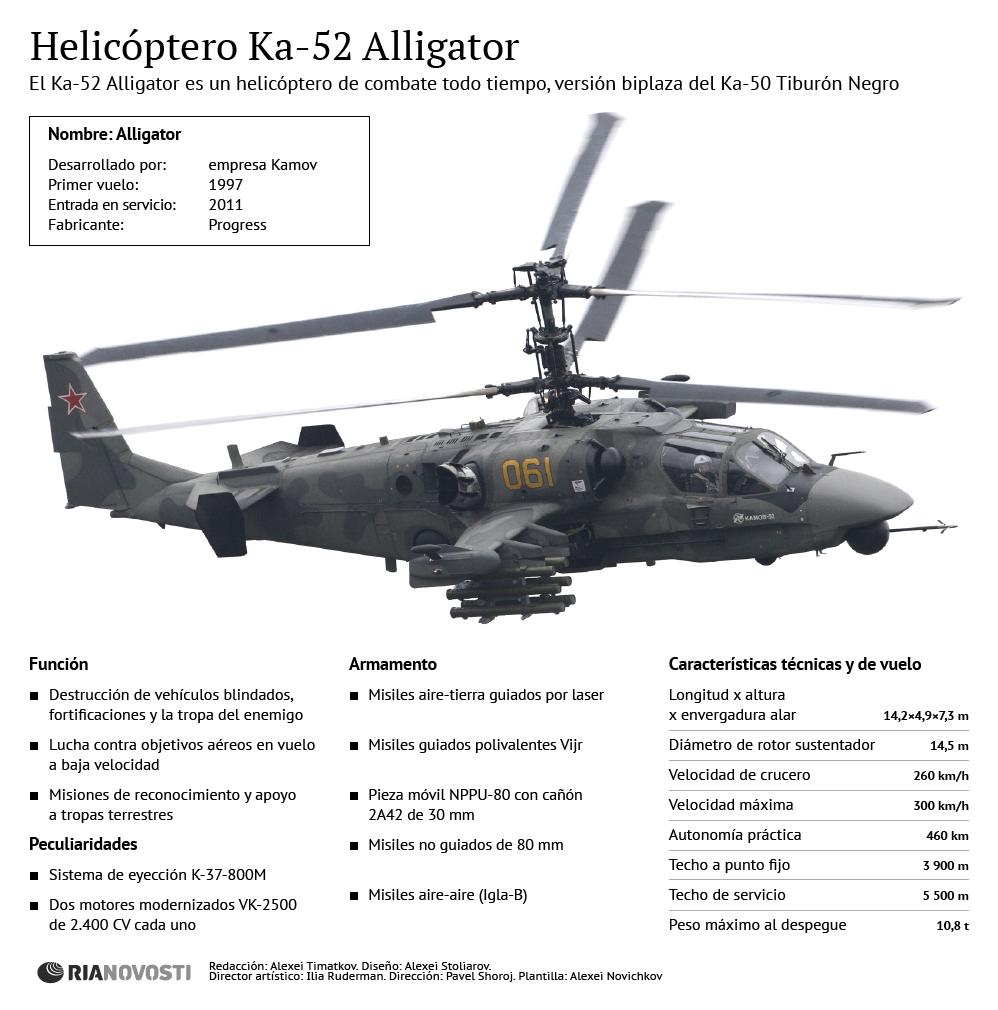 "Helicóptero Ka-52 ""Alligator"""